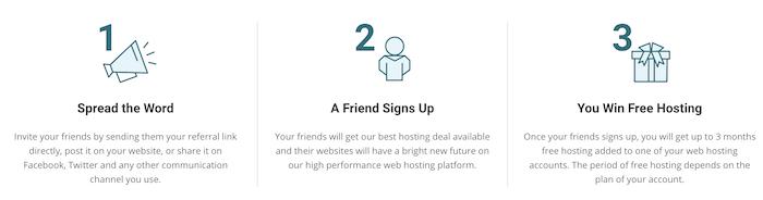 Siteground free hosting